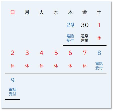 2021GW